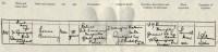 Death Registration - Thomas Browning - 1932