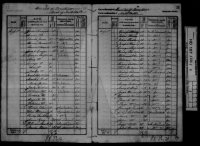 1841 Census England John Browning
